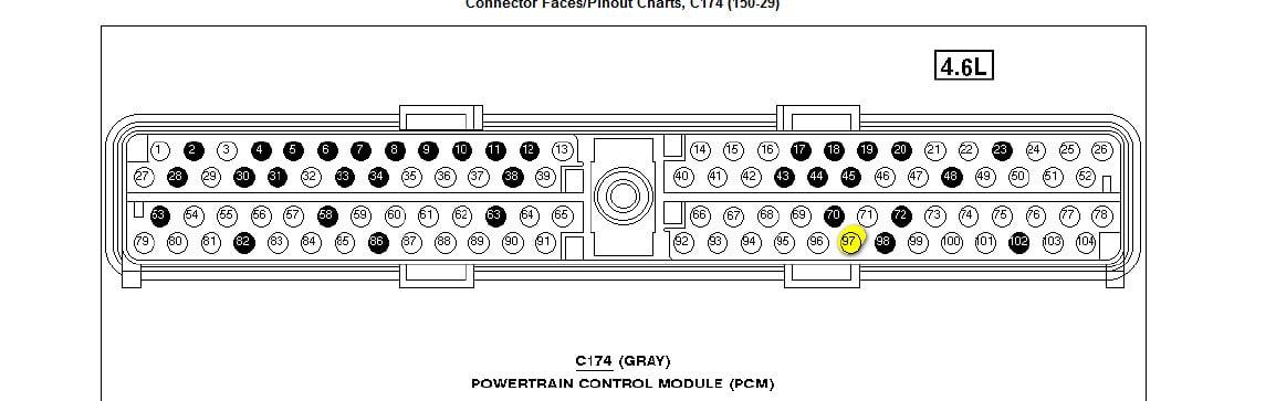 1999 f150 speedometer appears shifter indicator web. Black Bedroom Furniture Sets. Home Design Ideas