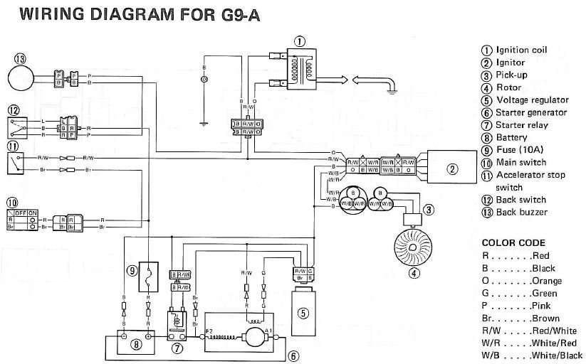 i have a 1992 yamaha golf cart g9a. i have no spark to the ... 2006 yamaha gas golf cart wiring diagram 2 cycle gas ezgo gas golf cart wiring diagram