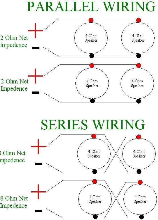 Series Vs Parallel Wiring Speakers In Home | Wiring Diagram on 4 4 ohm subwoofer wiring diagram, 4 channel amp speaker wiring diagram, 2 ohm dvc wiring diagram,
