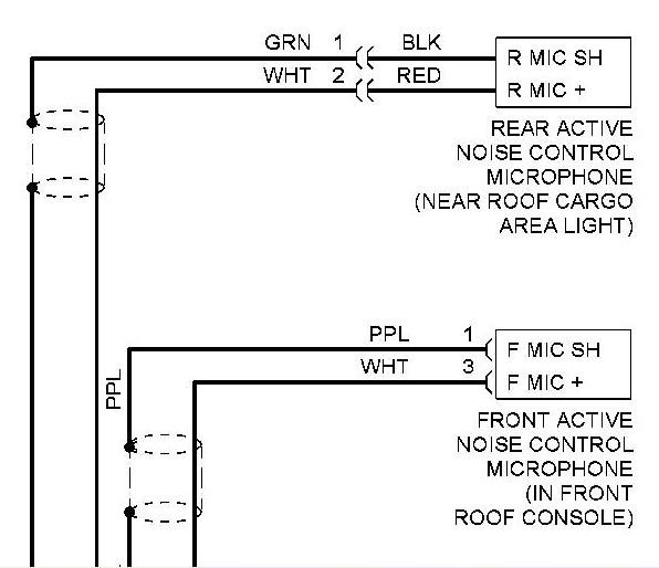 Does anyone have the diagram = the color codes to the wire harnesses