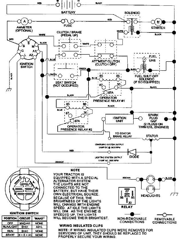 Useful Information 4 W as well 19 Distributor 8 10hp also Mower Deck Assembly furthermore Kohler Cv22s Wiring Diagram in addition Engine Type 1 2. on ignition coil briggs