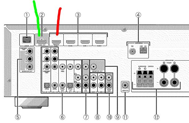 component cable box i would like to connect my mitsubishi wd 62627 rh justanswer com yamaha rx v371 user manual pdf yamaha rx-v371 service manual