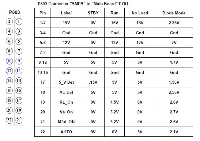 Unusual Smps Voltages Ideas - Simple Wiring Diagram Images ...
