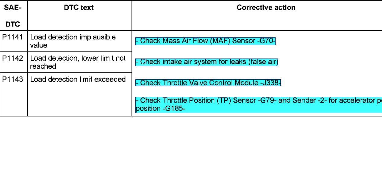 2001 vw beetle avh engine code  permanet fault codes 17550