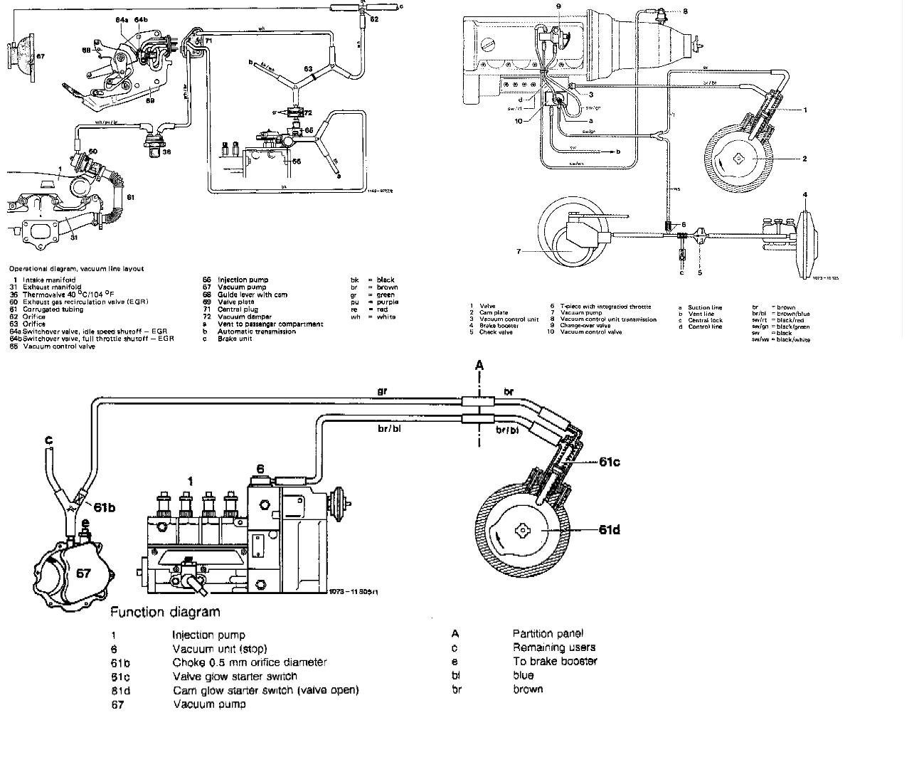 Mercedes Benz W123 Vacuum Diagram Trusted Wiring Diagrams 300d 1980 240d Diy Enthusiasts U2022 Control System