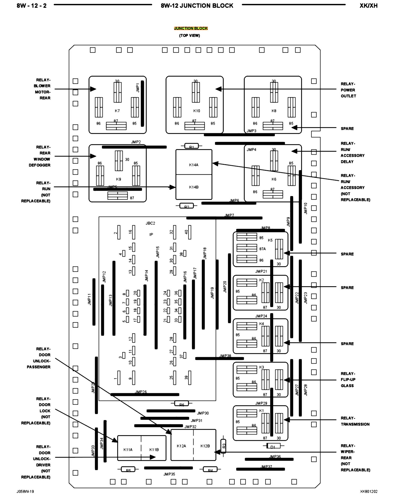 Jeep Commander Fuse Box Diagram Wiring Diagrams Hubs 2011 Wrangler 2008 Liberty