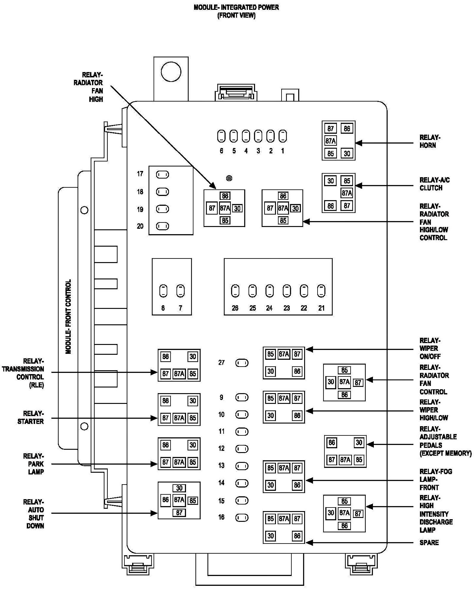 which fuse controls the obd2 link