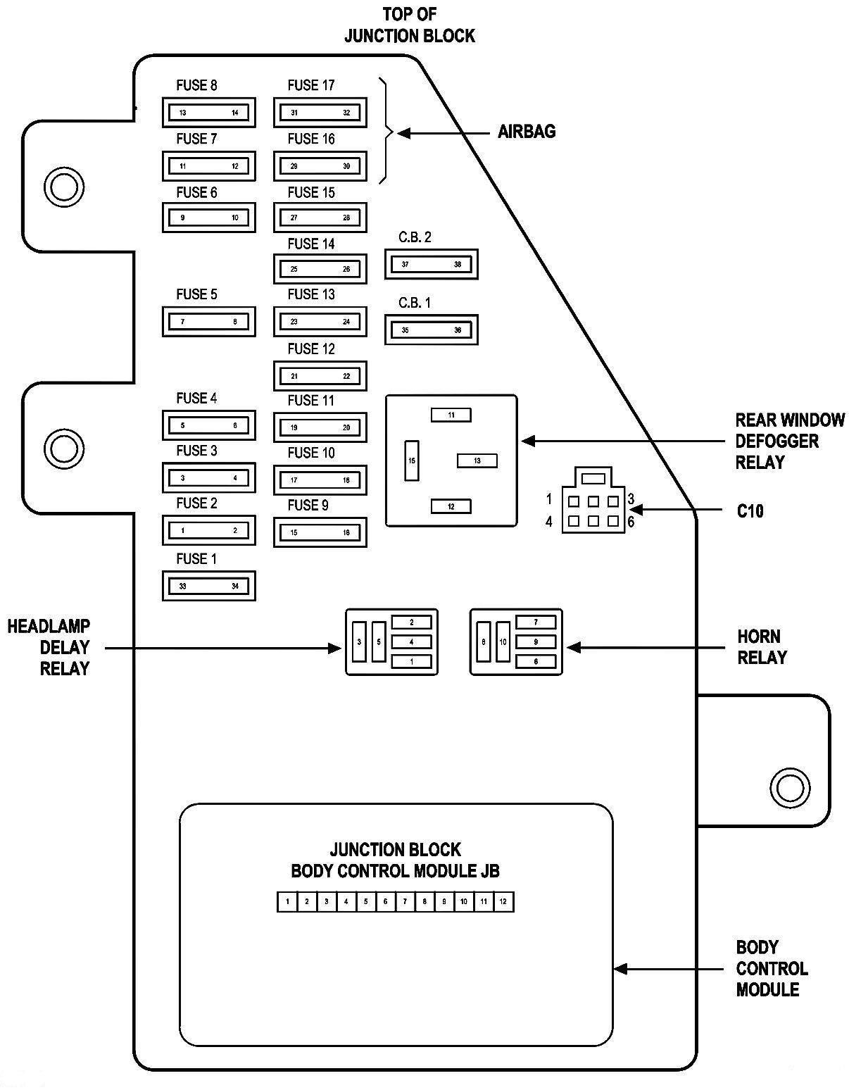 2007 chrysler sebring fuse box map wiring diagram 2007 chrysler sebring fuse box diagram 8 1 classroomleader co \\u2022