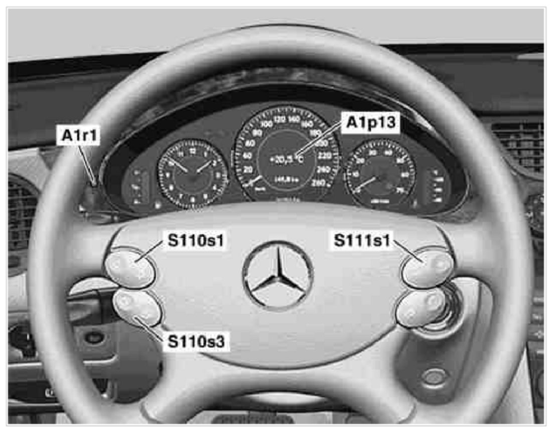 How do you reset a cls service interval indicator for 2011 mercedes benz ml350 owners manual