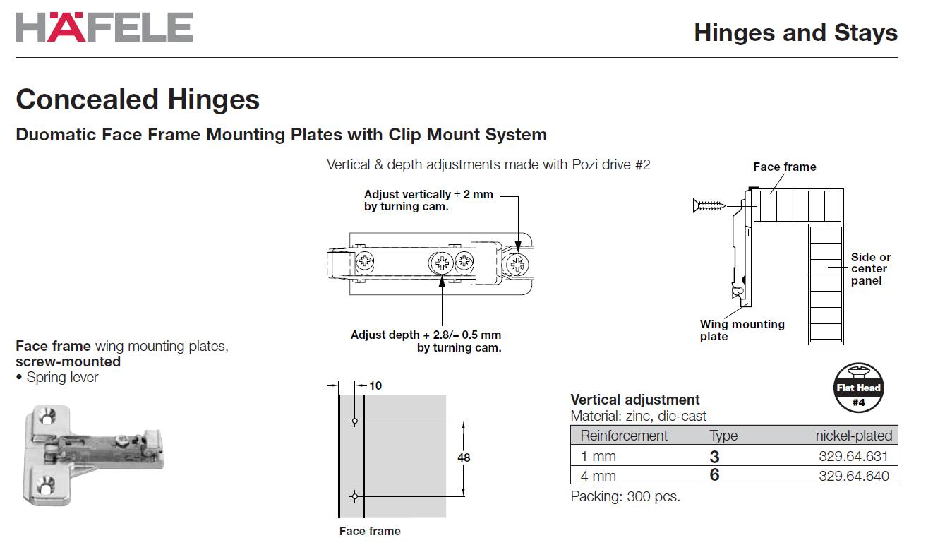 What Type Of European Hinge Is Needed For A Partial