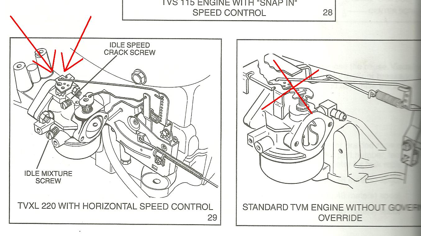 I Need A Diagram Of The Throttle Linkage On A Adrien Snowblower Model 922003 With A Tecumseh 5hp