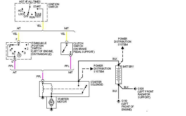 2002 Pontiac Grand Prix Starter Wiring Diagram Full Hd