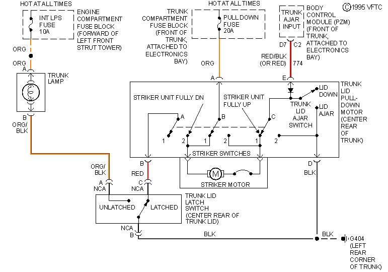 leeson motor wiring diagram for boat lift motor the trunk pull down mechanism is not functioning. i have ... cadillac trunk motor wiring diagram