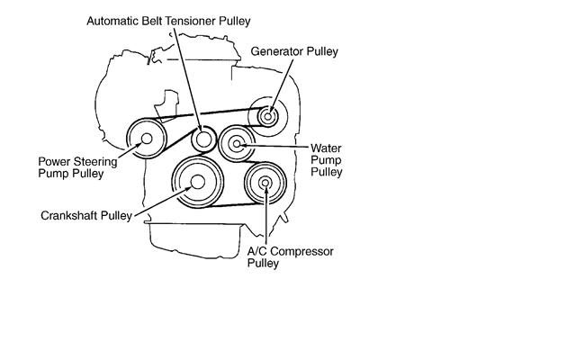 Where can i find the serpentine belt    diagram    for a 2002