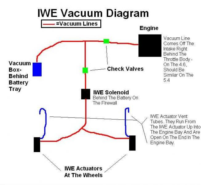 I Have 2005 F150 Fx4 I Need A Vacum Hose Diagram For It