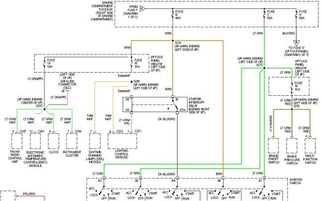 1997 Lincoln Town Car Radio Wiring Diagram