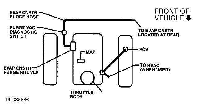 gmc safari vacuum diagram enthusiast wiring diagrams