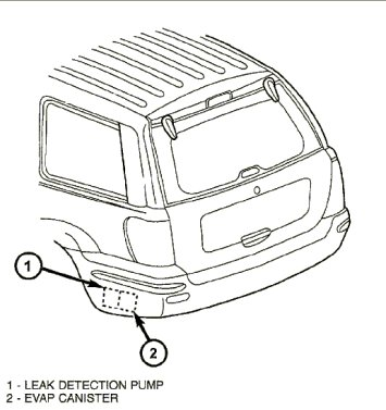 2004 Jeep Grand Cherokee Vacuum Hose Diagram