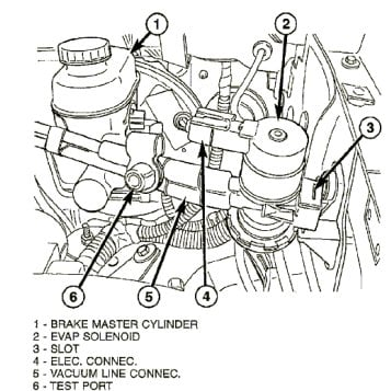 2009 10 13_235048_purge my check engine light came on in my 2004 jeep grand cherokee 2004 jeep wrangler engine diagram at soozxer.org