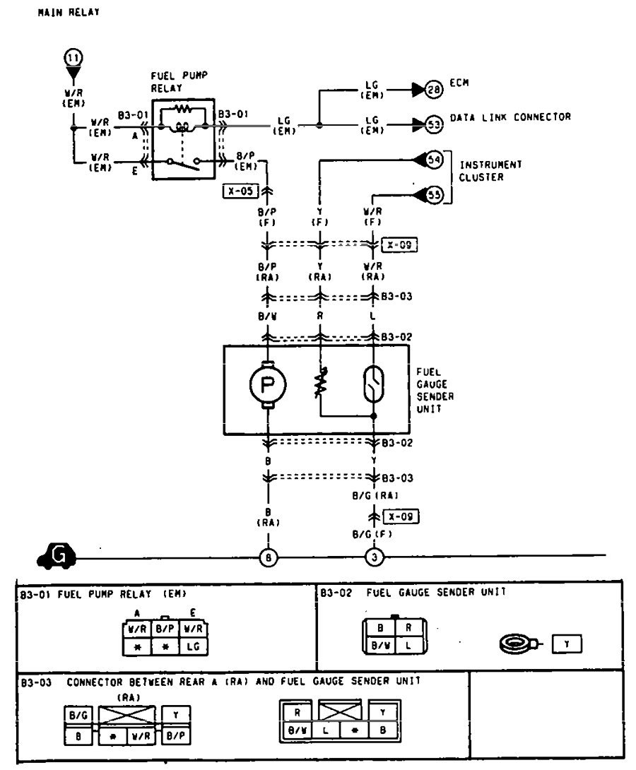 Mazda Mx3 Radio Wiring Diagram Another Blog About David Gilmour Electrical Diagrams Rh Wiringforall Today