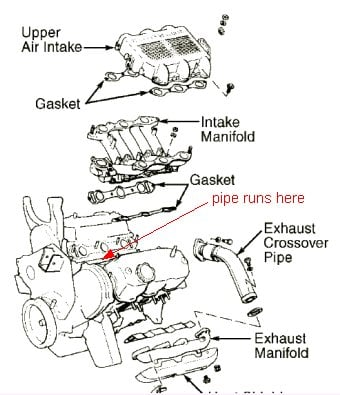 Likewise Chrysler 3 3 V6 Engine Diagram On 2000 Town Car Fuse Box