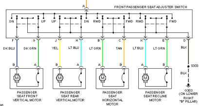 2009 12 20_161253_seat_1 the driver and passenger side seats in my 2004 gmc envoy will go 2004 gmc envoy power window wiring diagram at soozxer.org