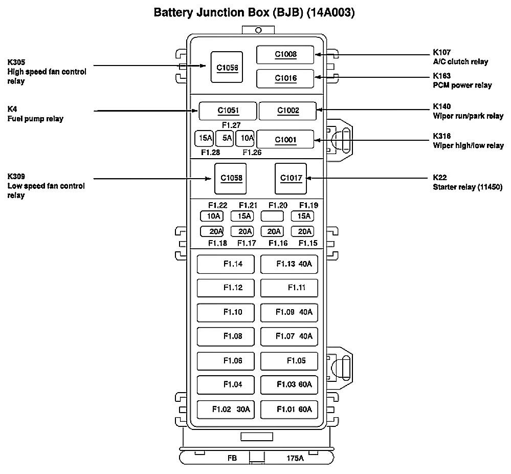 02 taurus fuse diagram   22 wiring diagram images