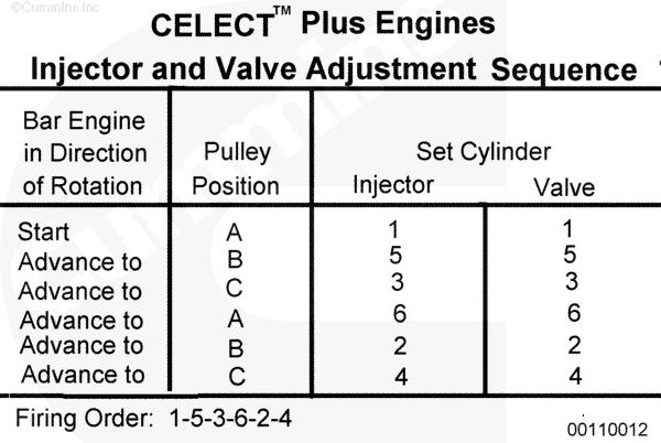i need to download repair manual for cummins n14 celect plus