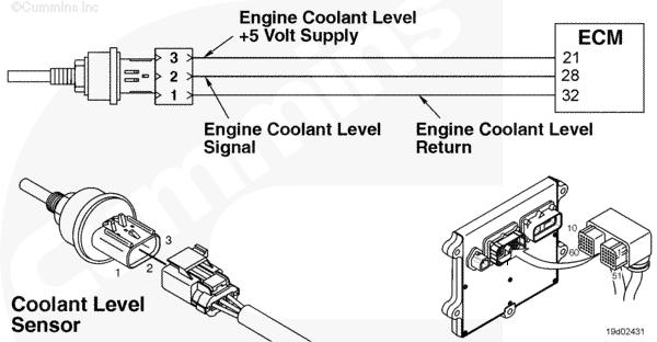 2010 11 20_032823_isc_coolant we have a 2006 perbuilt with a isc 285 cummins the low coolant coolant level sensor wiring diagram at n-0.co