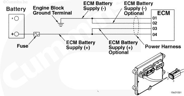 moreover Cummins additionally Epa Dd Mcm Wiring Diagram together with Rh Hydro B also Maxresdefault. on freightliner ecm wiring diagram