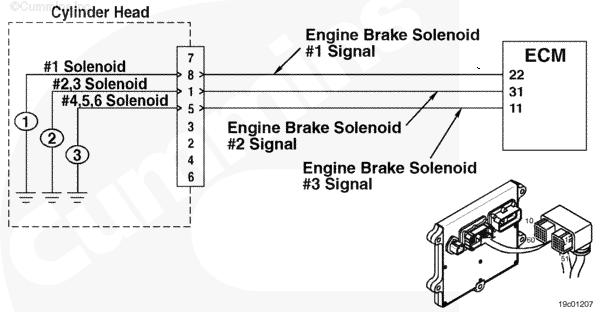 2010 12 30_055355_isx_breake i have 2007 isx 15 constantly having problem with engine brake signature isx wiring diagram at reclaimingppi.co