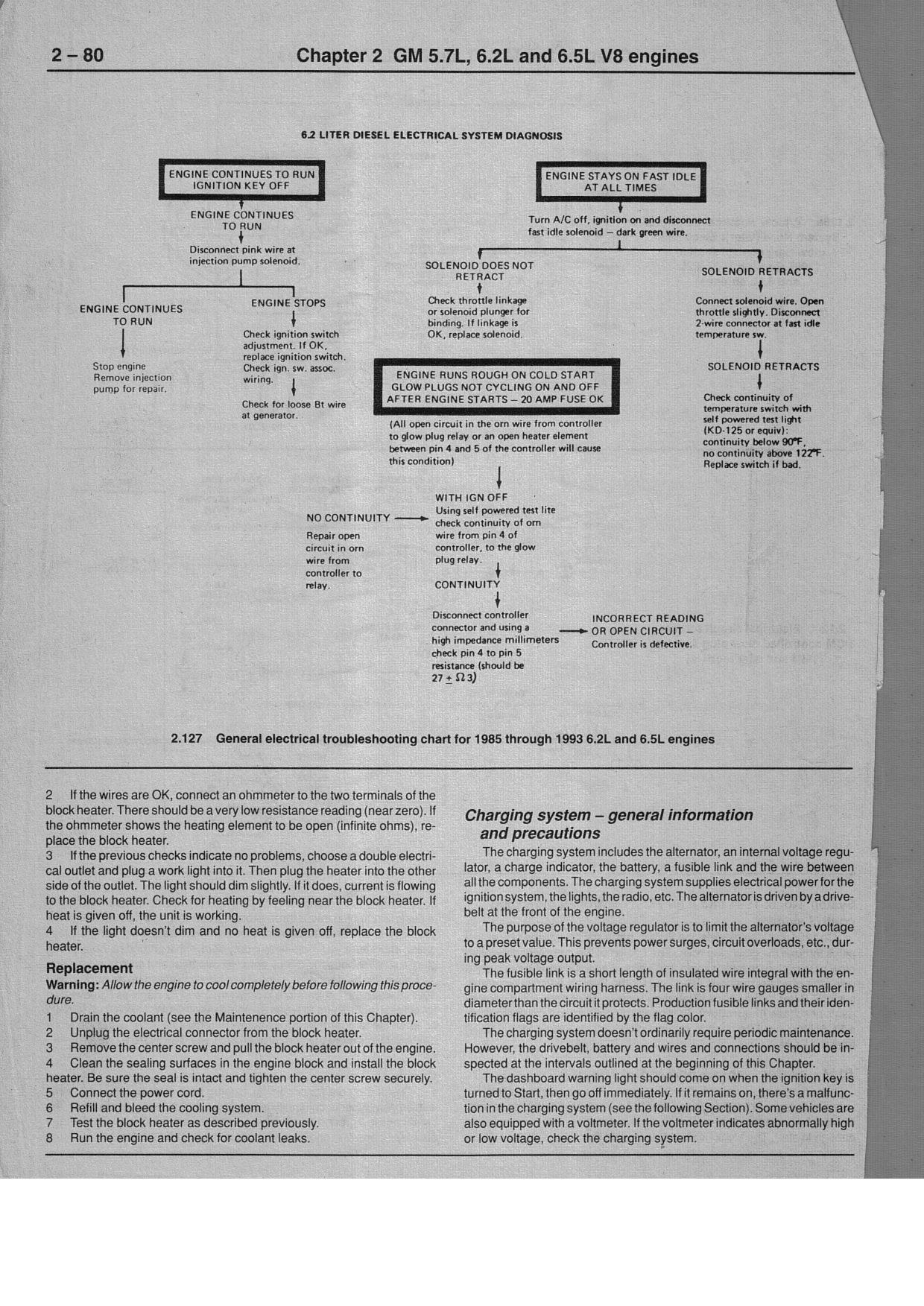 Based In Atlanta Ga With A 1988 Chevy C30 62 Ltr Engine Turns Gm Glow Plug Wiring I Will Send Controller Test List Few Minthanksdavehere Are The Diagnostic Charts For Systemafter You Have Gone Through These