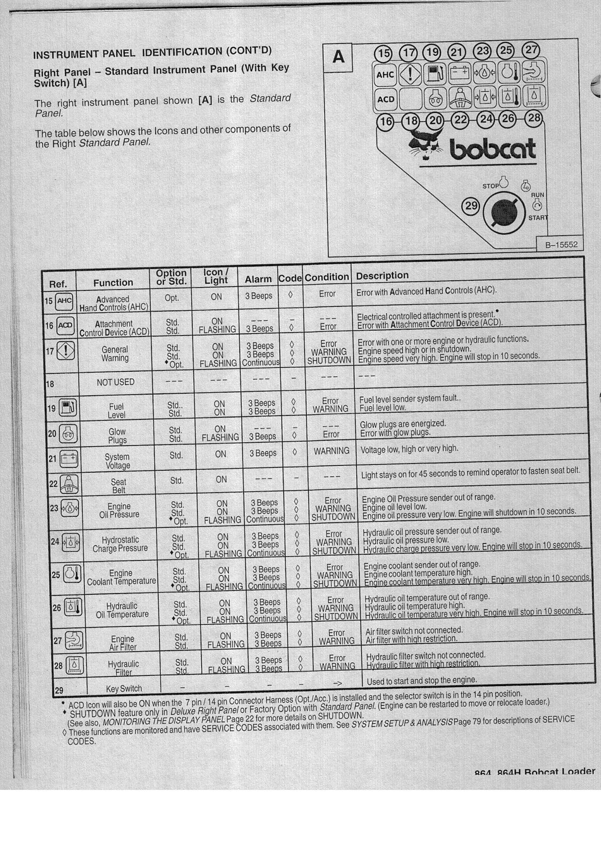 Bobcat 853H