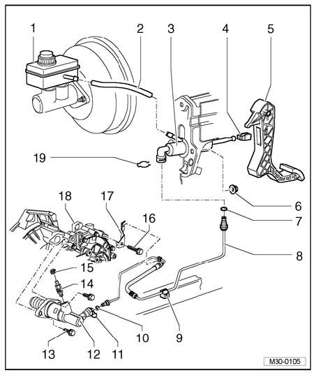 vw hydraulic clutch diagram vw jetta clutch diagram