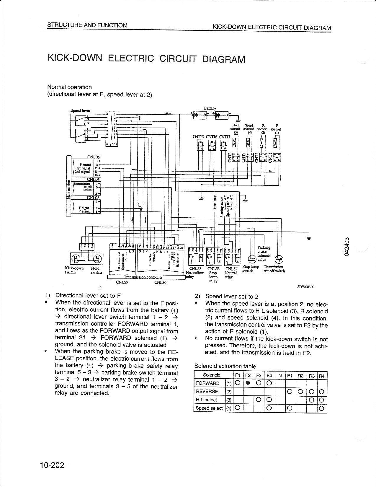 Beste Drahtdurchmesseranzeige Bilder - Schaltplan Serie Circuit ...