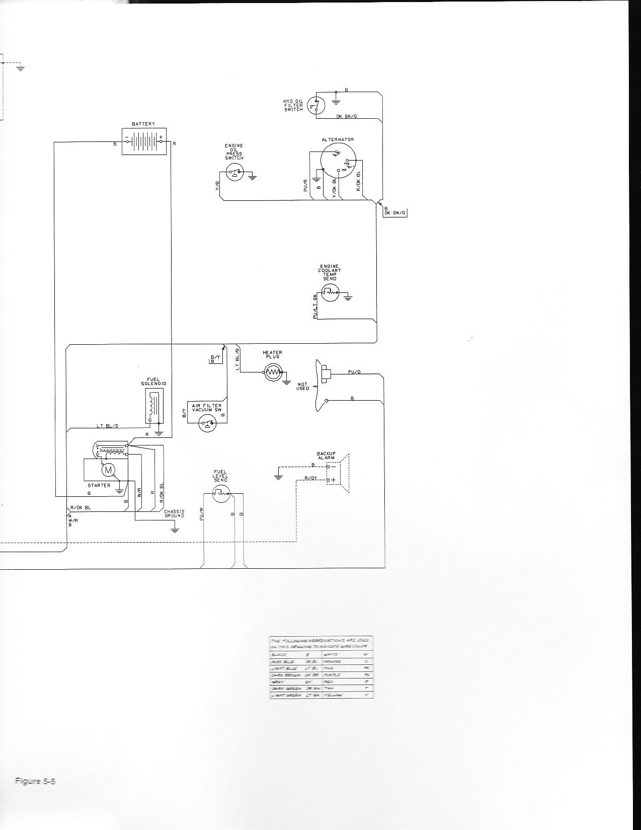 Gehl Ctl Manual Wiring Diagram on gehl ctl 75 specs, gehl ctl70,