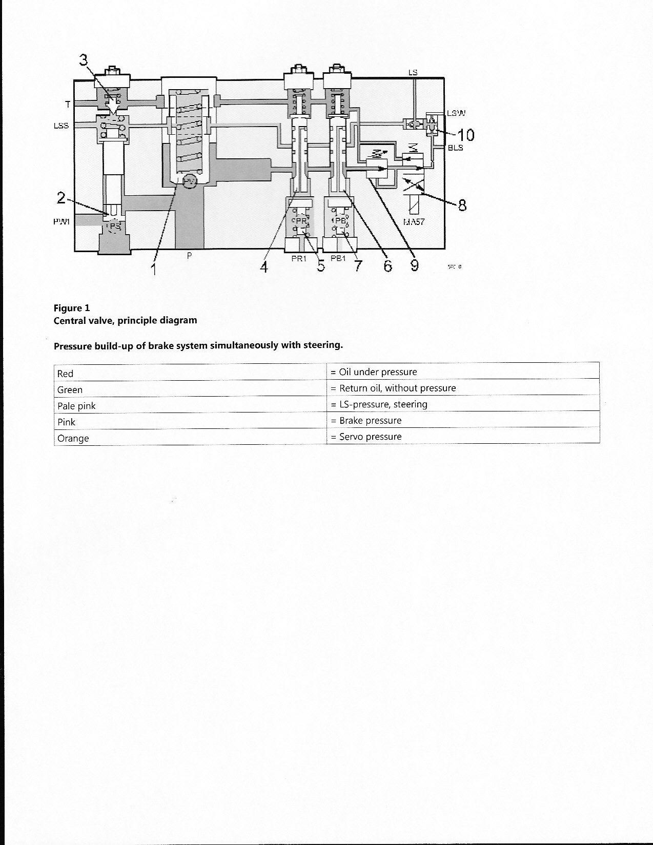 central hydraulics 91315 wiring diagram central electric motors wiring diagram volvo type l70c, s/n l70cu12299, pls. send us: 1. the hydr ...