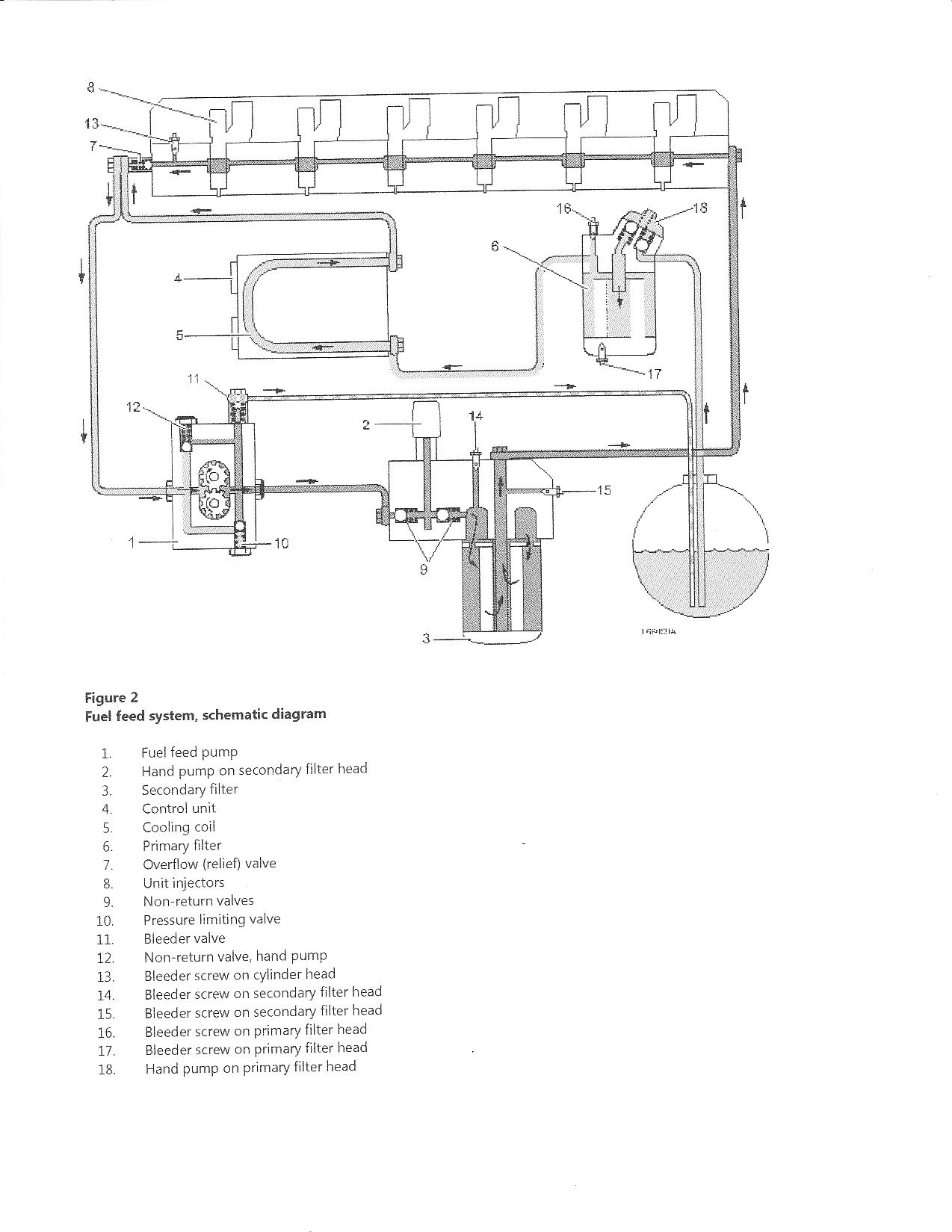 Volvo 850 Fuel Filter Location Semi Truck Worksheet And Wiring Diagram I Have A 2004 Vnl In The Shop With An Egr D12 Engine This Is Rh Justanswer Com Replacement 43 Marine