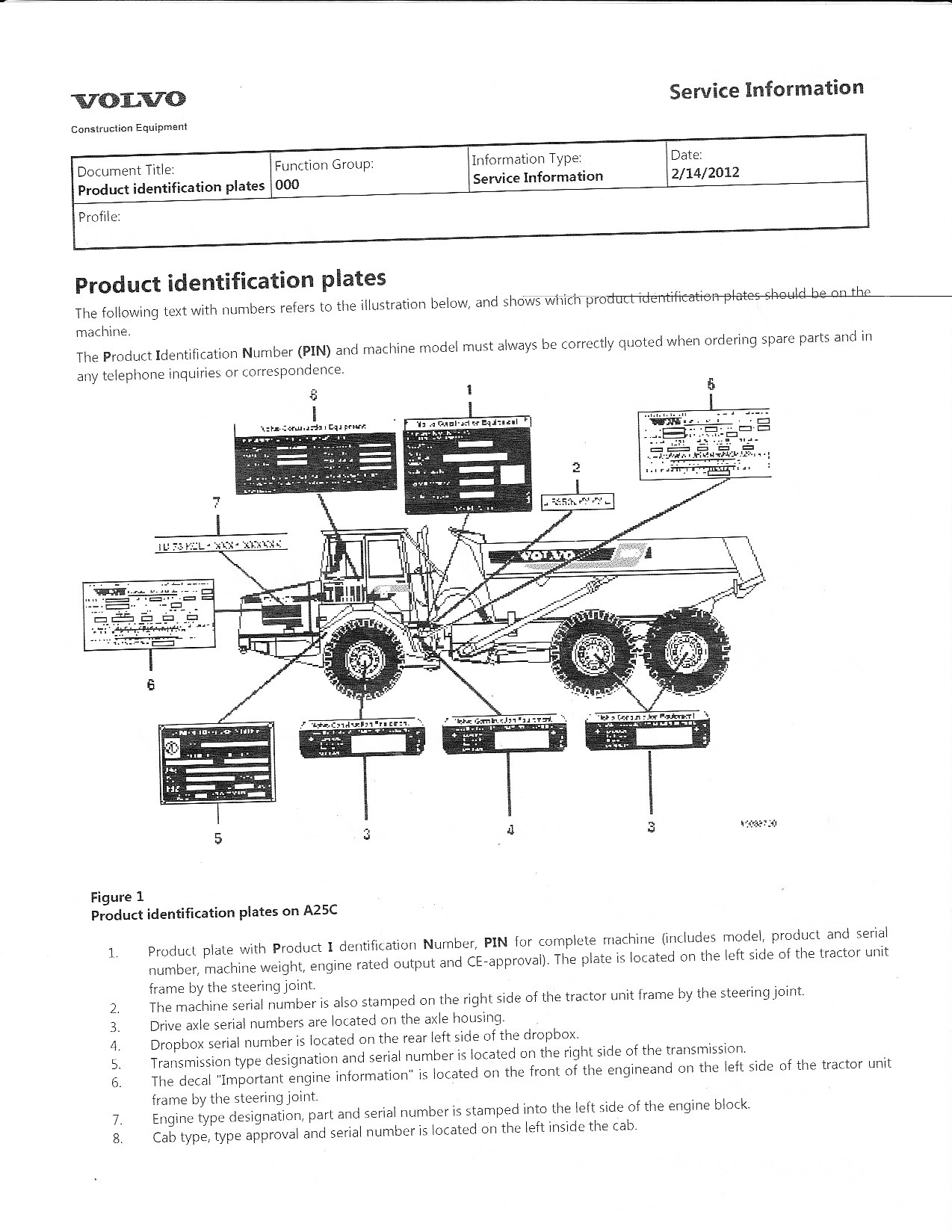 Where can I find the Serial number on a Volvo articulated dump truck