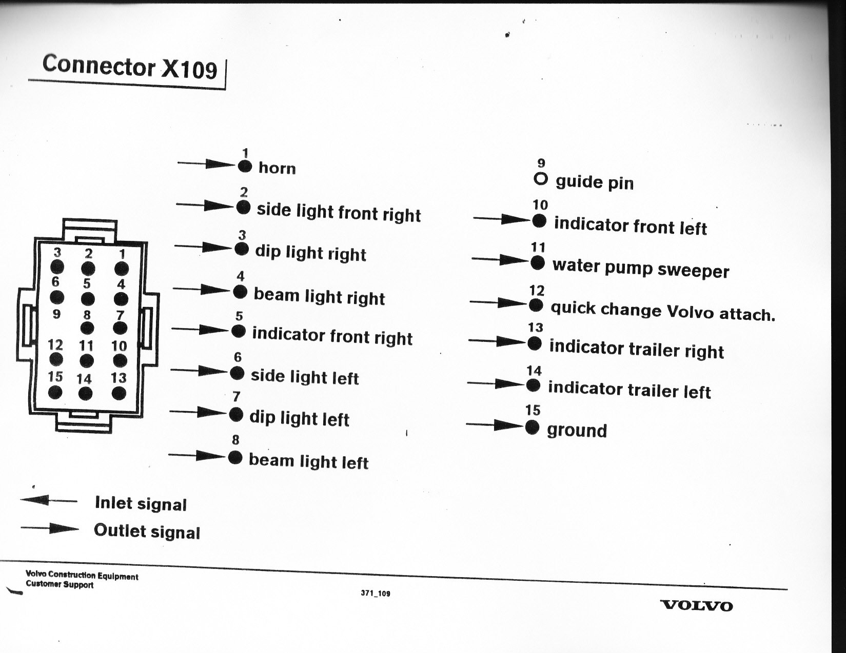 Volvo L30b Wiring Diagram Third Level Gem Schematics Box Studebaker Diagrams I Need Some Help In A