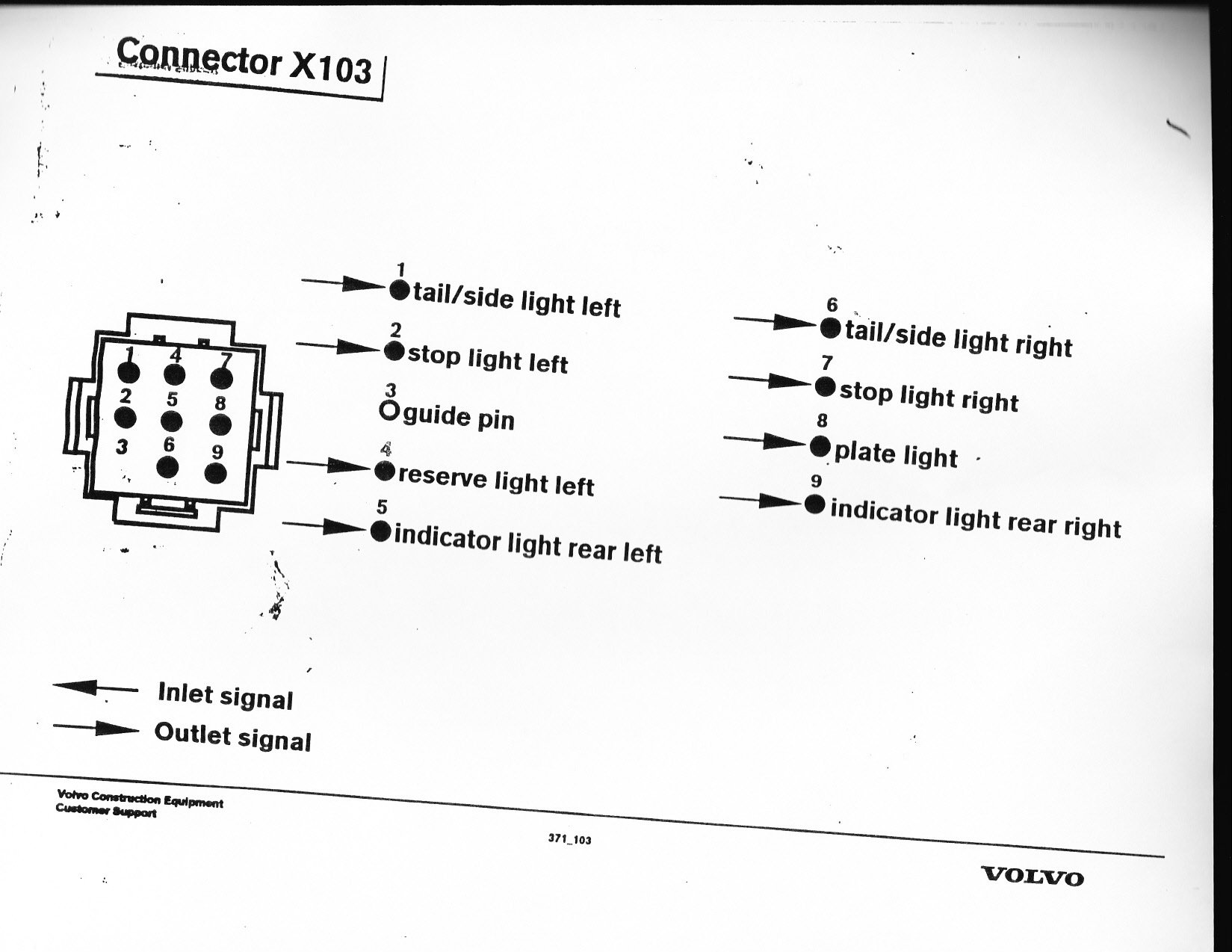 I need some help in a VOLVO L30Z SN-1800400 YEAR-1998 ... Volvo L B Wiring Diagram on volvo l45, volvo l120f, volvo l20b, volvo l60e,