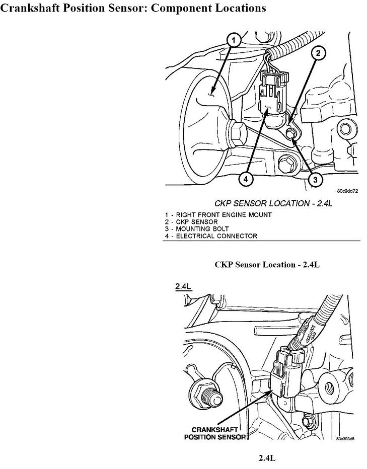 Im Getting A Po315 Coderhjustanswer: 2007 Jeep P Camshaft Position Sensor Location At Gmaili.net