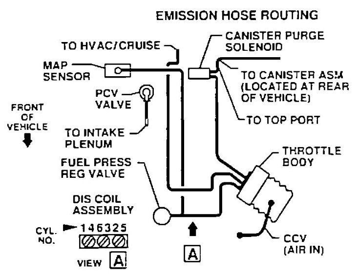 93 Buick Regal 3 1 - Stalls On Idle