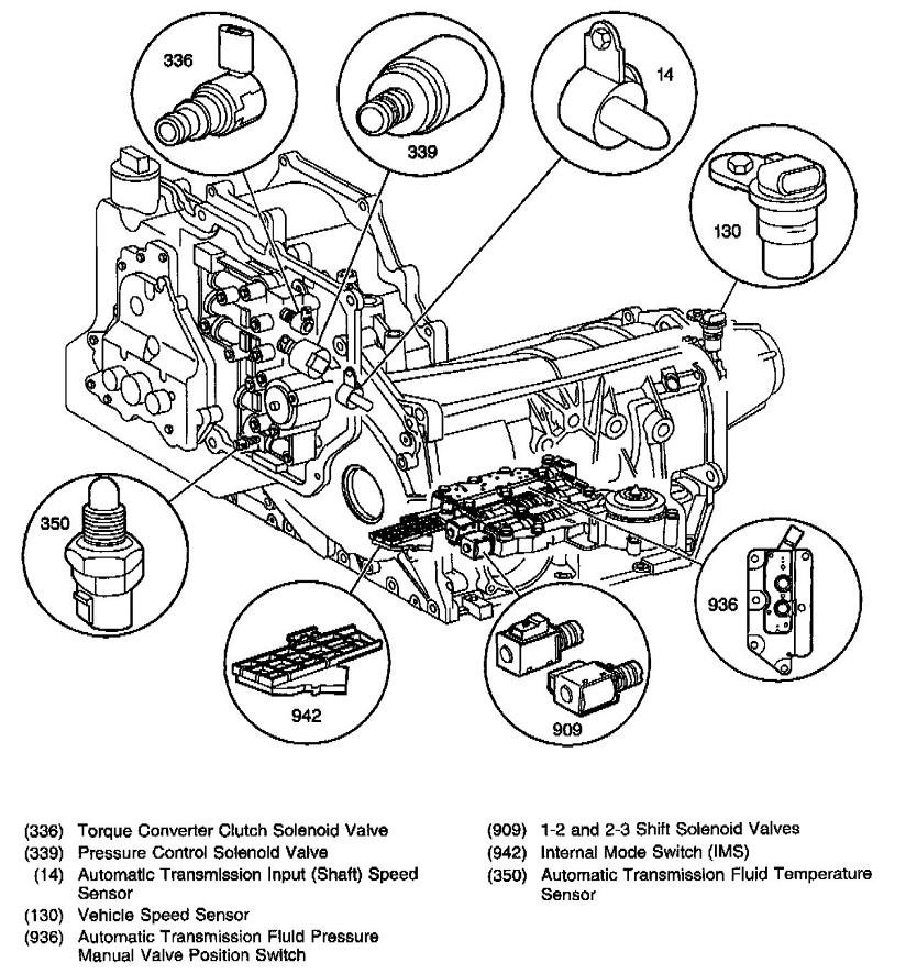 Service Manual [How To Replace A Shift Solenoid 1997