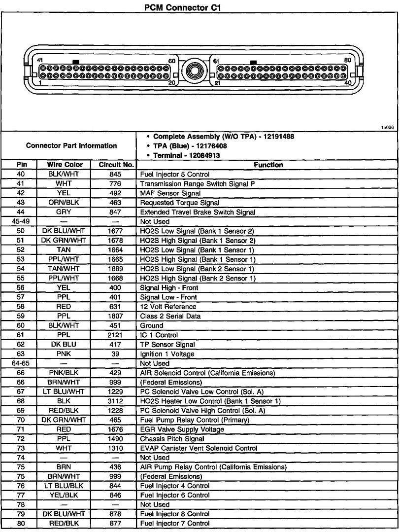 2009 11 25_043422_connector_0001 cadillac wiring diagrams 65 cadillac wiring diagram \u2022 free wiring 1999 cadillac deville engine wiring harness at edmiracle.co