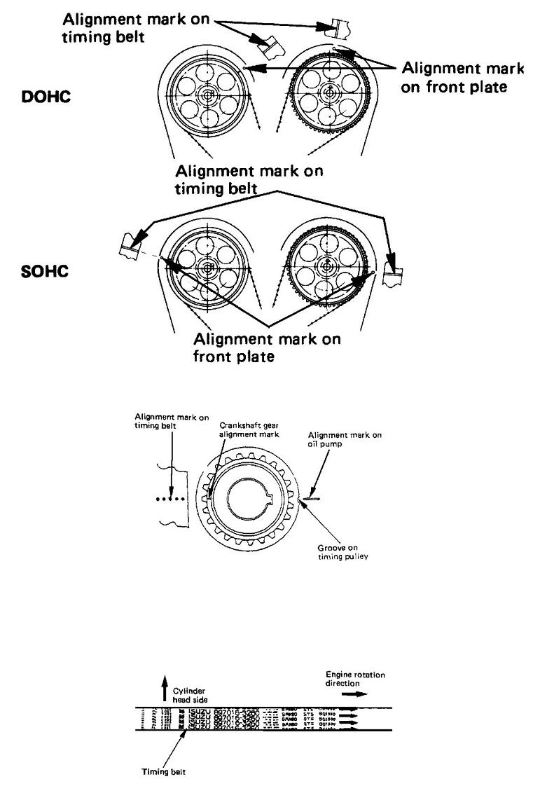 toyota timing belt mark information