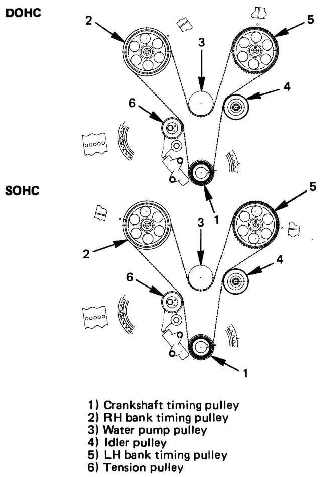 timing schematic for a  u0026 39 94 isuzu rodeo motor 3 2l