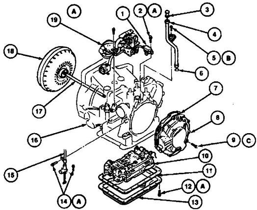 Where Is The Transmission Fluid Located I Cannot Find The Dipstick