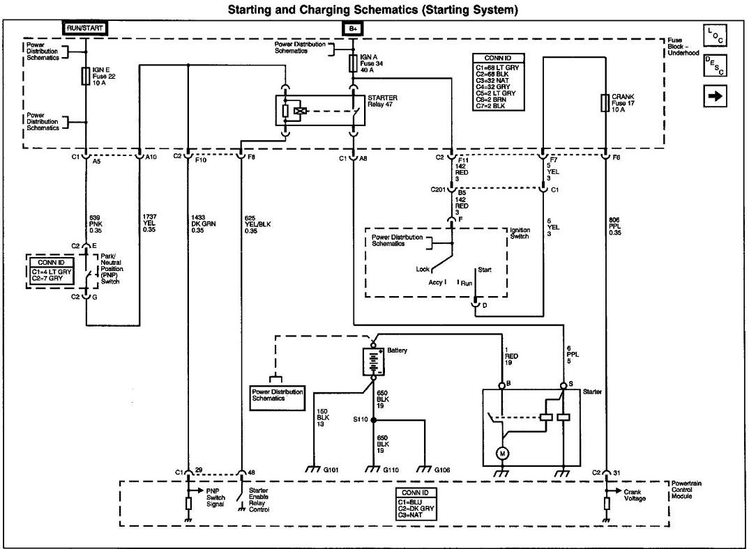 Gm Neutral Safety Switch Wiring Schematic 2019 Chevy 4l60e Diagram