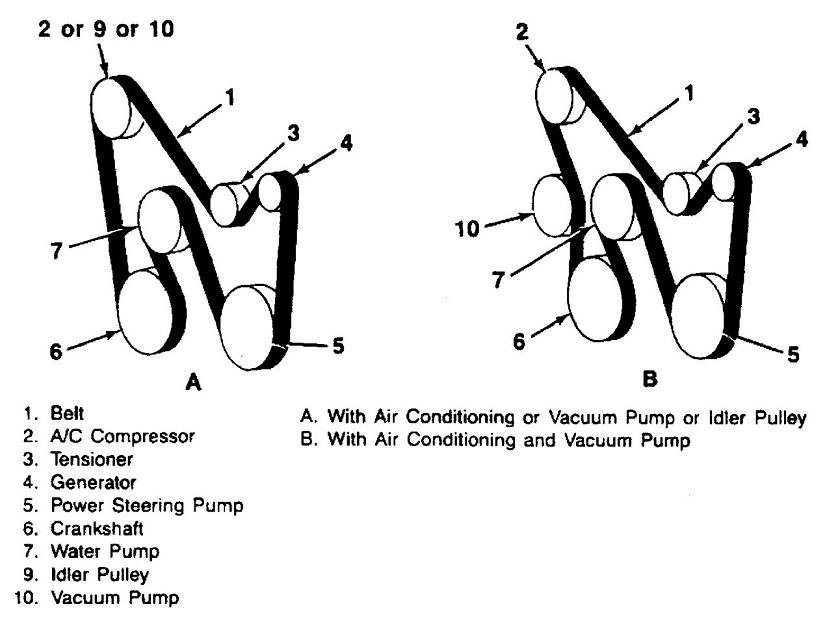 Was Looking For A Diagram Of A Pulley System 94 Chevy Silverado 6 5 Turbo Diesel  Were On Road